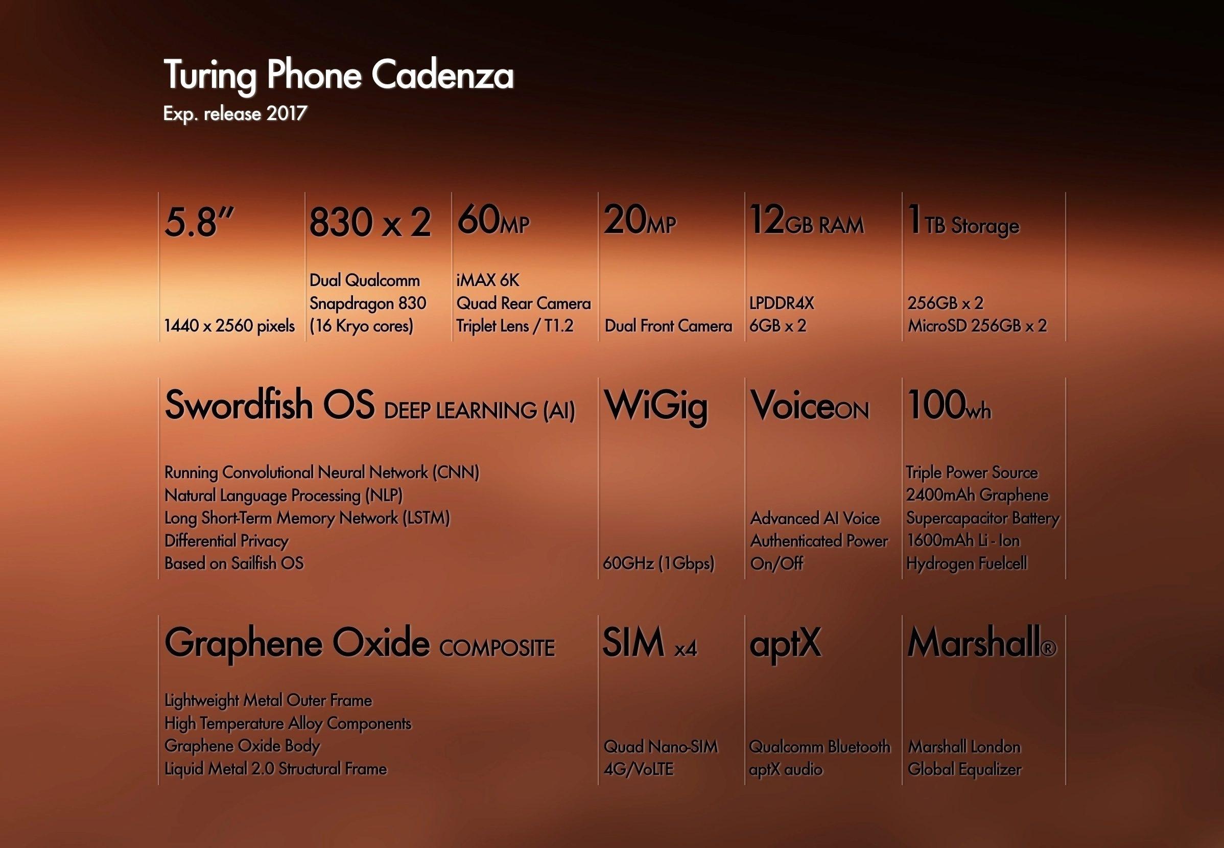 Turing Phone Cadenza - specky