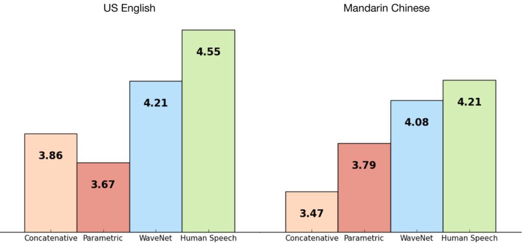 umela-inteligence-test-v-jazycich