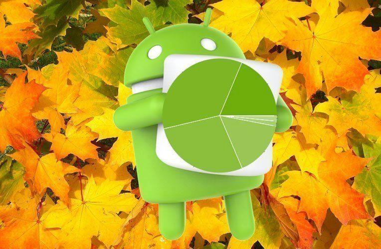 android_v_zari_ico