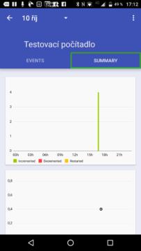 Aplikace umí i líbivé grafy