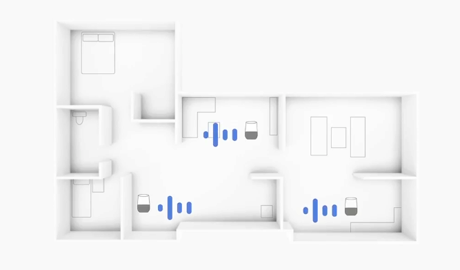 google-home-multiroom