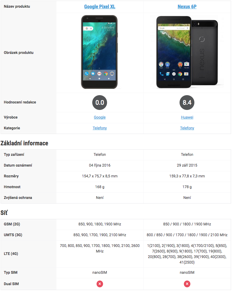 srovnani-google-pixel-xl-vs-nexus-6p-3