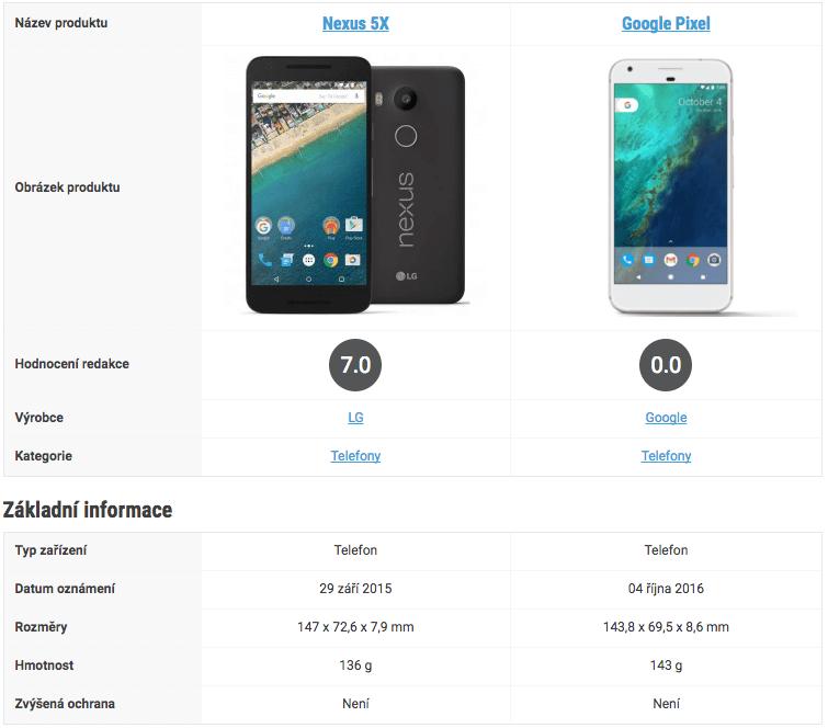 srovnani-google-pixel-vs-nexus-5x-3