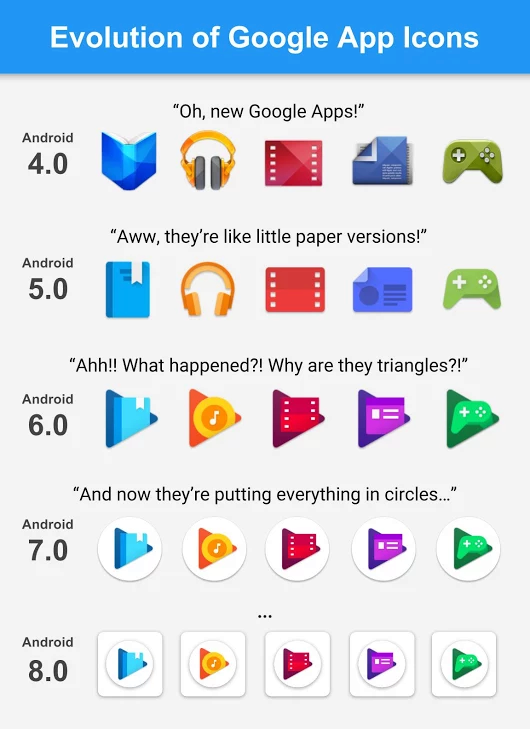 Takto vidí vývoj ikon aplikací Google Caleb Willden