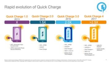 qualcomm_quick_charge_4