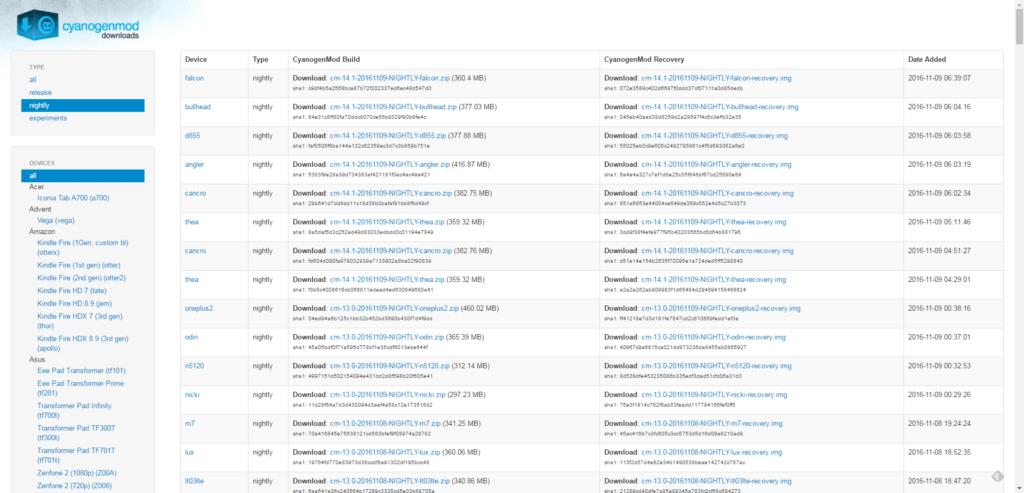 Alternativní ROM CyanogenMod je připravena ke stahování
