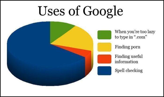 google-vyhledavac