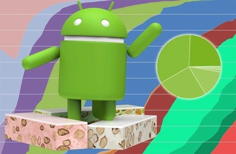 statistiky-verzi-androidu-nougat-konecne_ico