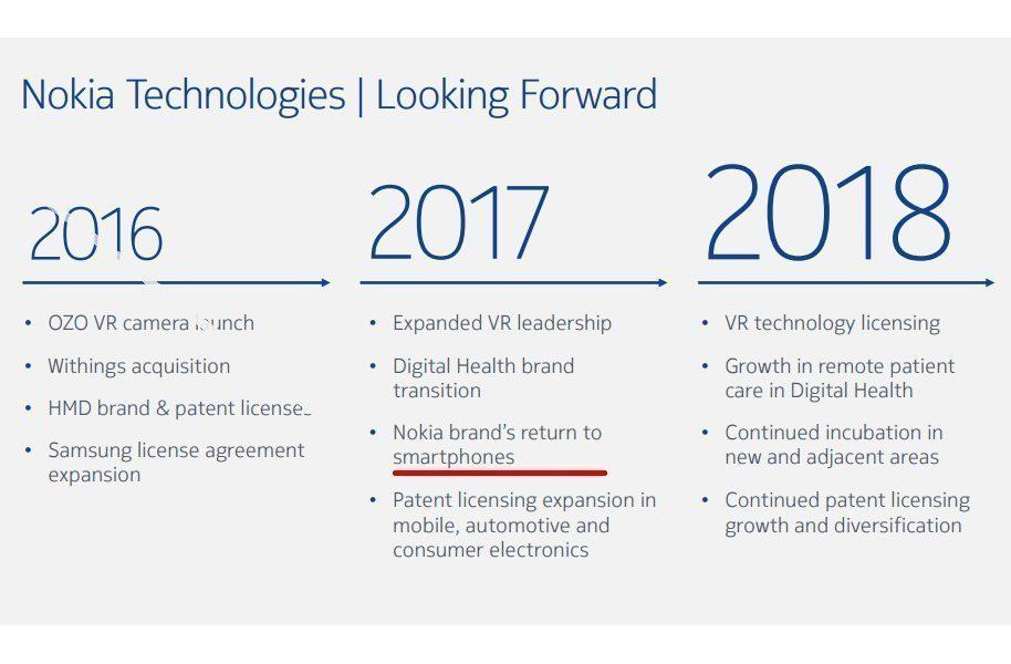Podle prezentace na Capital Markets Day Nokia představí v roce 2017 nové smartphony