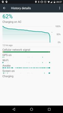 A další uživatel, kterému se Nexus 6P vypnul