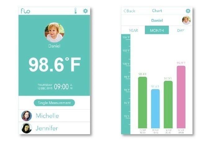 Aplikace pro Android a iOS