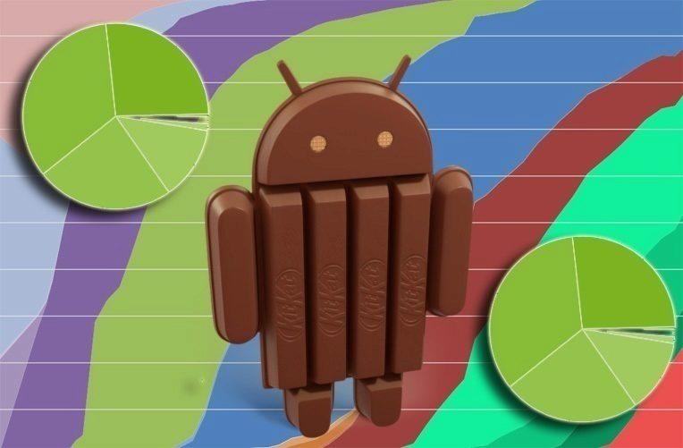android-na-zacatku-prosince_ico