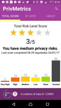 PrivMetrics - výsledky testu