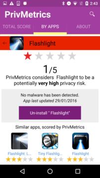 PrivMetrics prozradí, kdo vám leze do soukromí