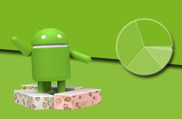 android-nougat-nastupuje-pomalu-ico