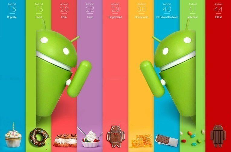 historie-zastoupeni-verzi-androidu-ico