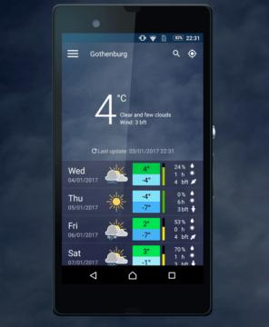 Zkusíte novou předpověď počasí?
