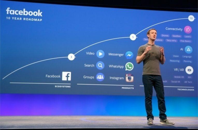 Společnost Facebook
