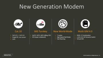 Modem nové generace