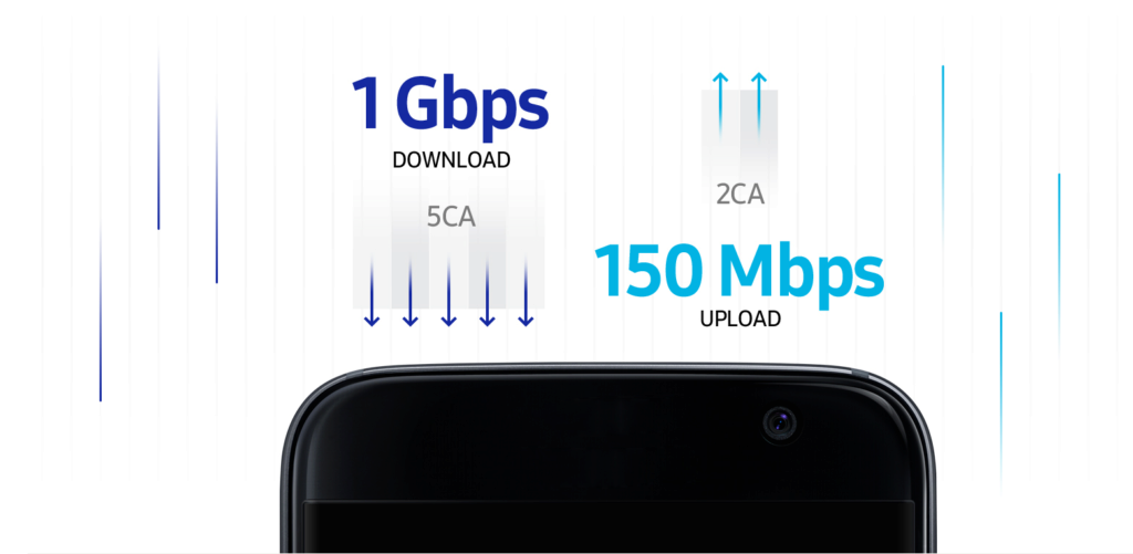 Exynos 9 nabídne rychlá mobilní data