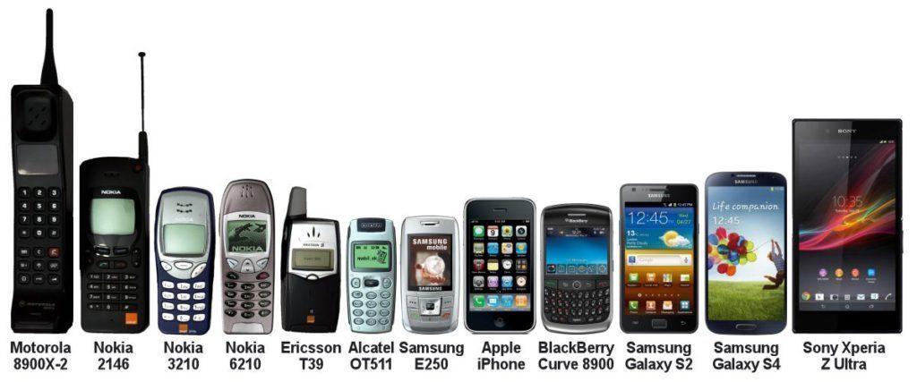 Jak se vyvíjela velikost telefonů a jejich obrazovek