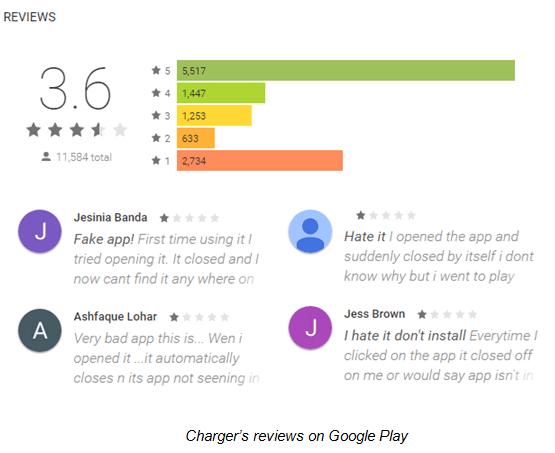 Ransomware Charger bylo možné stáhnout z Obchodu Play
