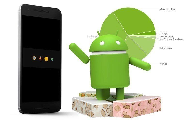 nugatovy-android-zdvojnasobil-sve-zastoupeni–roste-rychle–nebo-pomalu-ikona