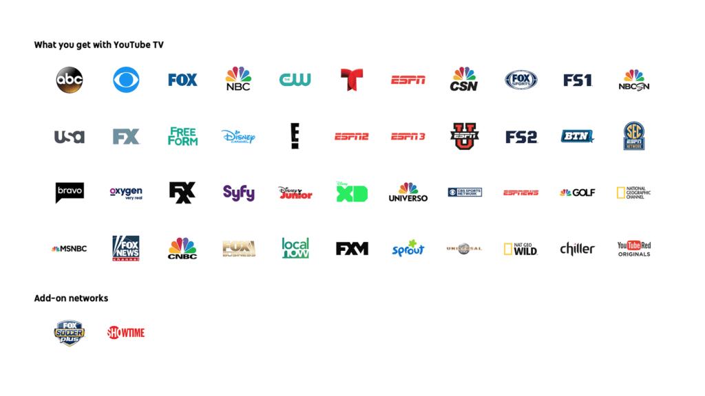 Televizní stanice které jsou součástí YouTube TV