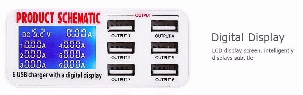 5 tipu na zbozi z cinskych obchodu – nabijecka 6 USB