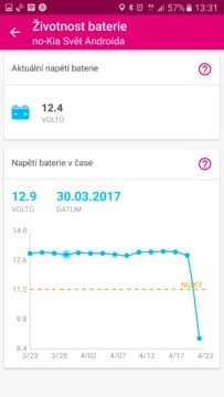 T-Mobile-chytre-auto-aplikace-chyby-2