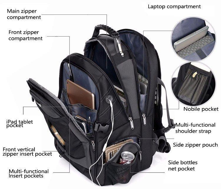 5 tipu na zbozi z cinskych obchodu – batoh