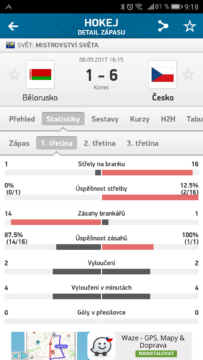 Livesport statistiky (2)