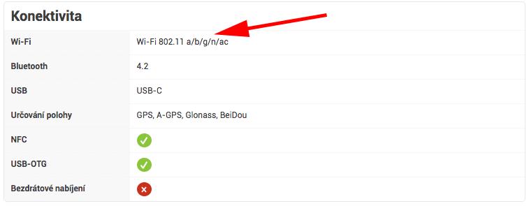 5GHz Wifi 802.11ac