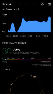Aplikace-Today Weather-10