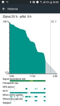 Recenze HTC 10 – výdrž baterie 1