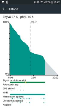 Recenze HTC 10 – výdrž baterie 3