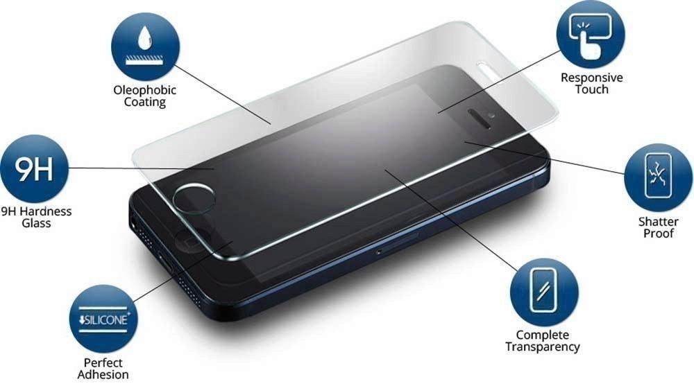Jako ochrana před rozbitím skla telefonu slouží temperované sklo