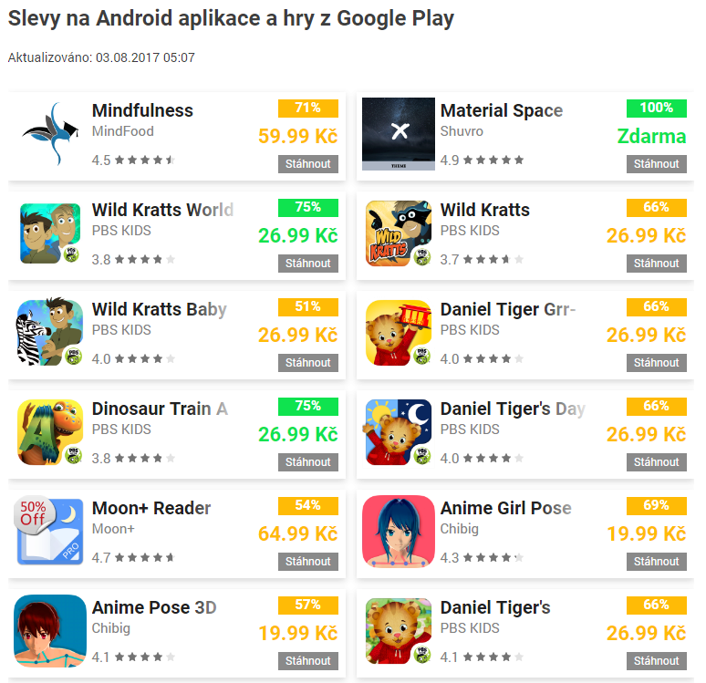 Slevy na Android aplikace z Google Play