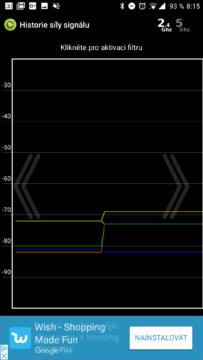 Zobrazení signálů v průběhu času