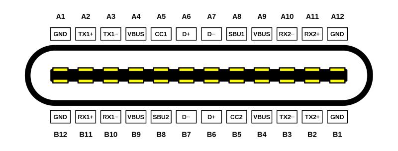 jack 3,5 Type-C