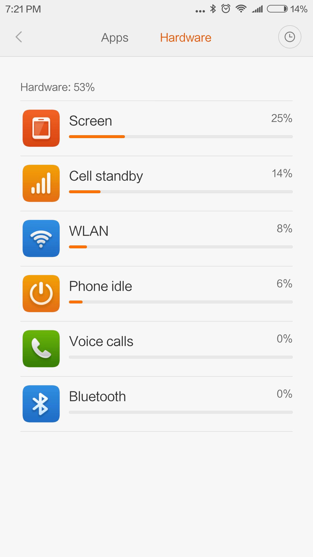 Bezdrátové nabjen chyb stejně jako u ostatnch modelů od Xiaomi Překvapenm je pro nás použit starÅ¡ho MicroUSB konektoru protože některé modely od