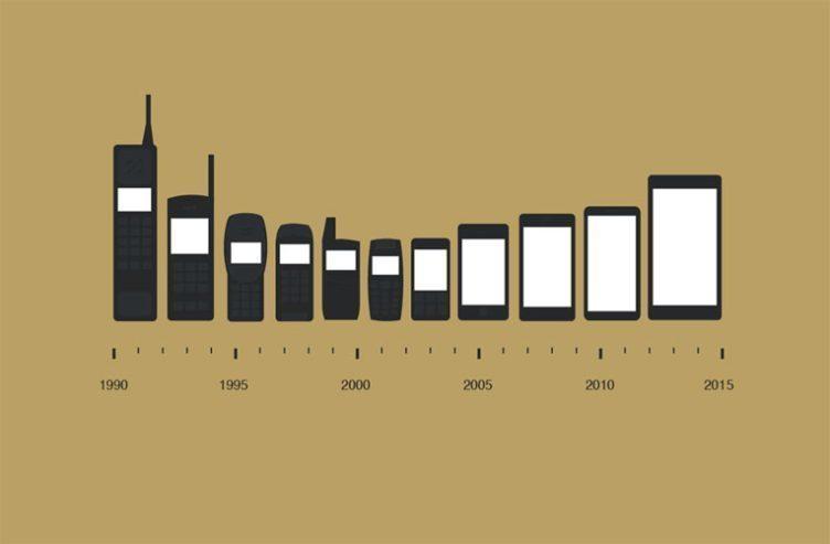 Jak se měnily velikosti obrazovek v průběhu času