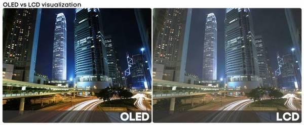 Vizualizace rozdílů mezi OLED a LCD
