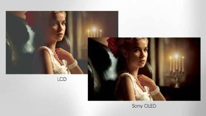 OLED, nebo LCD? Zásadní rozdíl je v kontrastu!