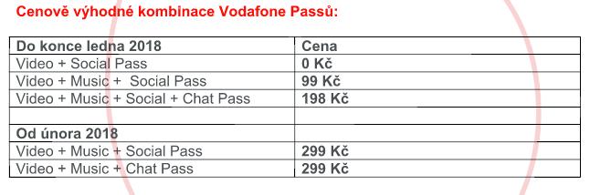 vodafone pass vanoce 2017