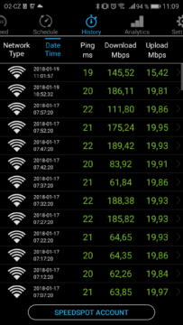 Aplikace Speedcheck Pro-stabilni internet-analyza-2