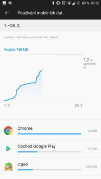 Kolik spotřebujete mobilních dat