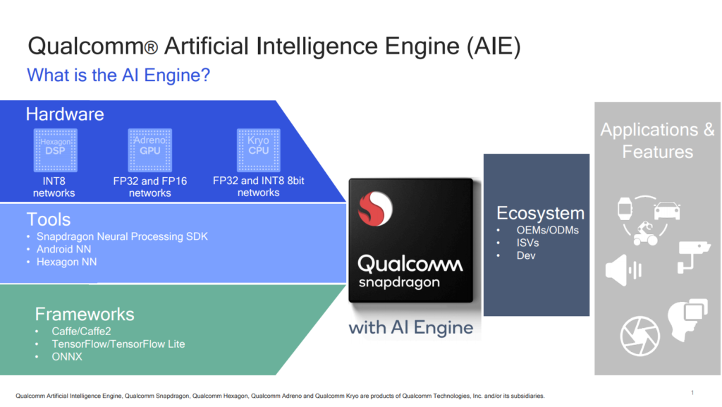 Qualcomm-AI-Engine