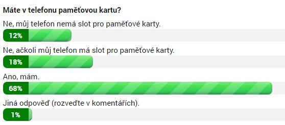 Výsledky ankety ke 28. 3. 2018 16:50