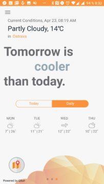 Denní předpověď počasí